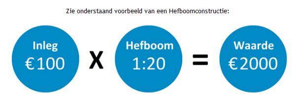 Hefboomconstructie