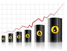 Beleggen olie